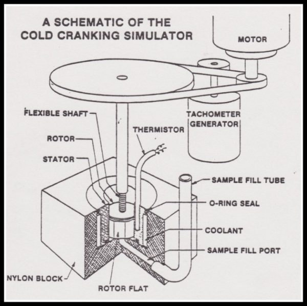Figure of Cold Cranking Simulator